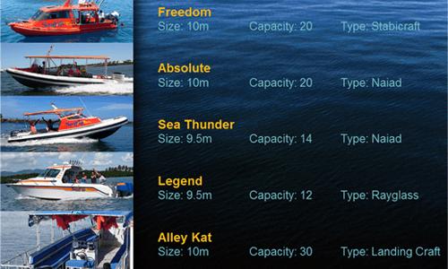 SeaFiji Boats